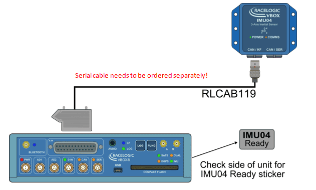IMU04-in-integration-mode